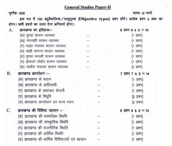 JPSC Combined Civil Service Exam Syllabus & Exam Pattern - Download PDF (Prelims & Mains)
